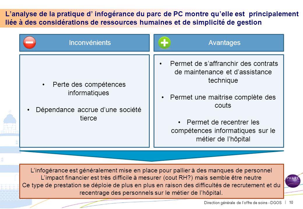 Direction générale de l'offre de soins - DGOS | L'analyse de la pratique d' infogérance du parc de PC montre qu'elle est principalement liée à des con