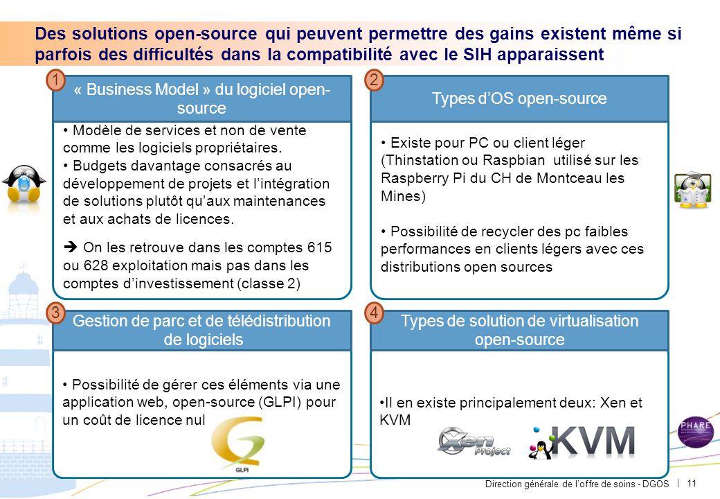 Direction générale de l'offre de soins - DGOS | Des solutions open-source qui peuvent permettre des gains existent même si parfois des difficultés dan