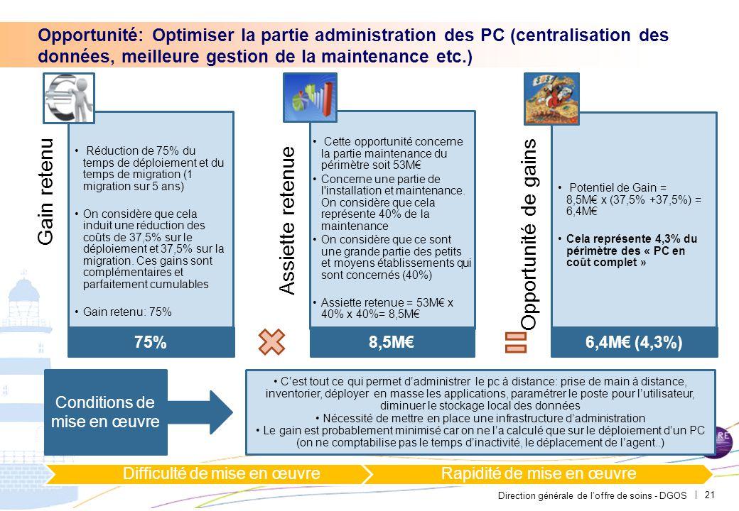Direction générale de l'offre de soins - DGOS | 21 Gain retenu Réduction de 75% du temps de déploiement et du temps de migration (1 migration sur 5 an