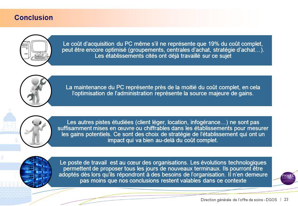 Direction générale de l'offre de soins - DGOS | Conclusion 23 Le coût d'acquisition du PC même s'il ne représente que 19% du coût complet, peut être e