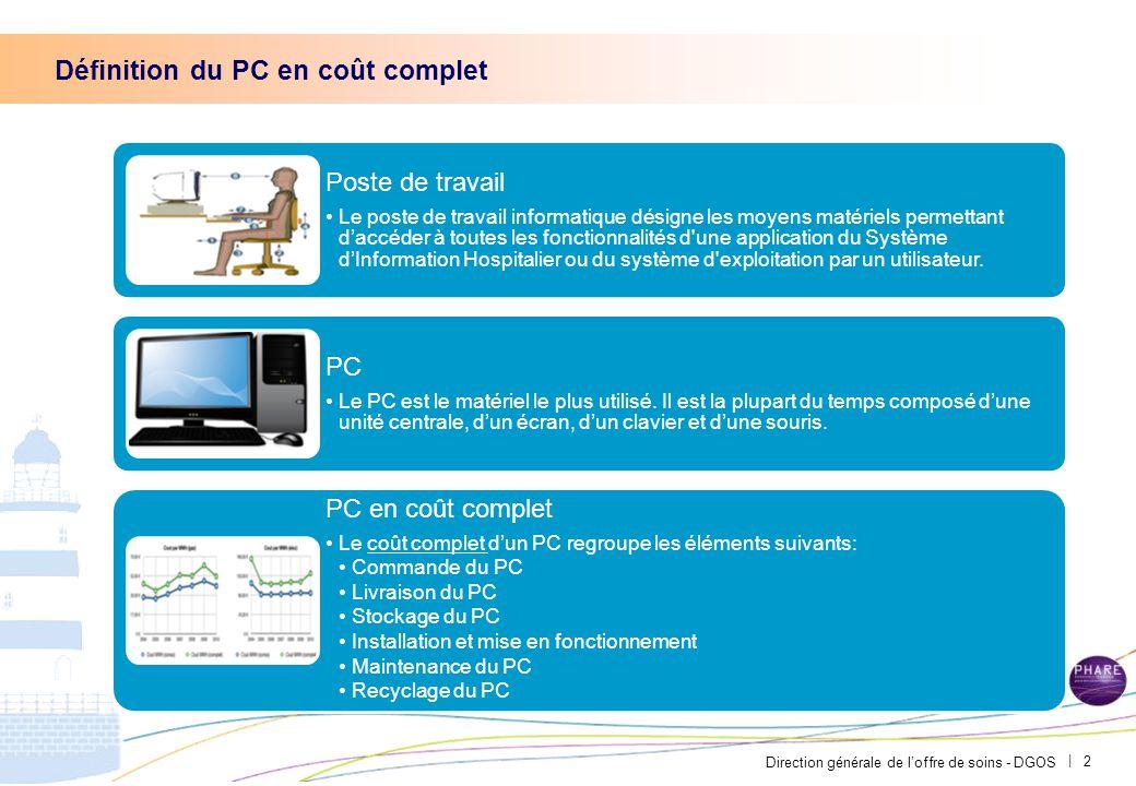 Direction générale de l'offre de soins - DGOS | Conclusion 23 Le coût d'acquisition du PC même s'il ne représente que 19% du coût complet, peut être encore optimisé (groupements, centrales d'achat, stratégie d'achat…).