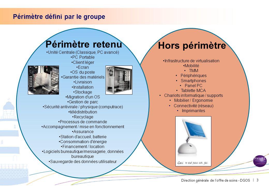 Direction générale de l'offre de soins - DGOS | 3 Unité Centrale (Classique, PC avancé) PC Portable Client léger Ecran OS du poste Garantie des matéri