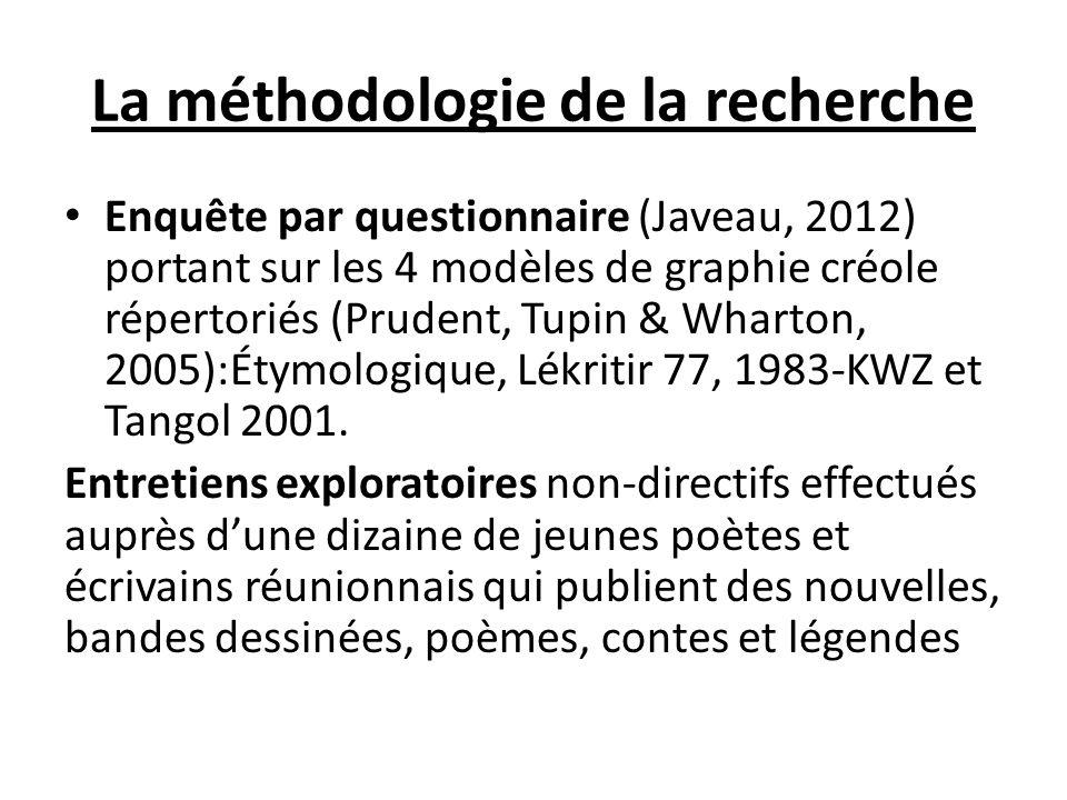 La méthodologie de la recherche Enquête par questionnaire (Javeau, 2012) portant sur les 4 modèles de graphie créole répertoriés (Prudent, Tupin & Wha