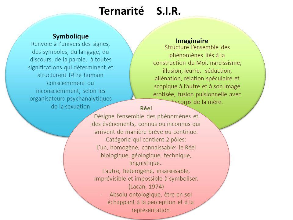 Ternarité S.I.R. Renvoie à l'univers des signes, des symboles, du langage, du discours, de la parole, à toutes significations qui déterminent et struc