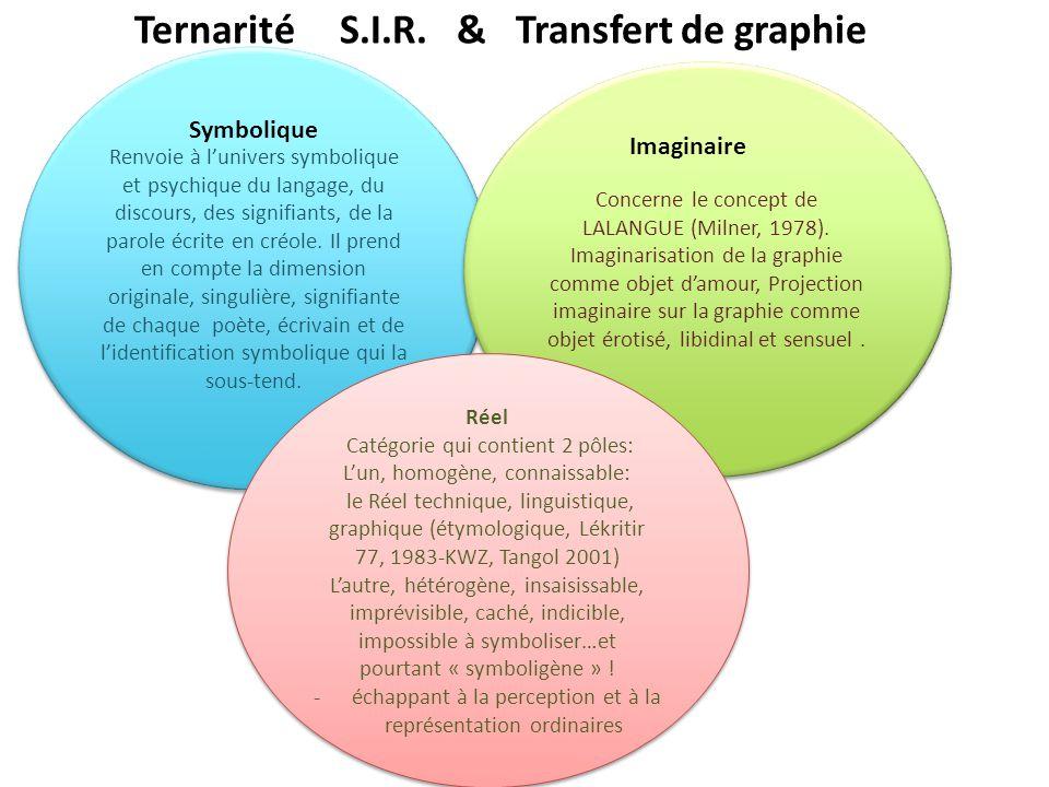 Ternarité S.I.R. & Transfert de graphie Renvoie à l'univers symbolique et psychique du langage, du discours, des signifiants, de la parole écrite en c