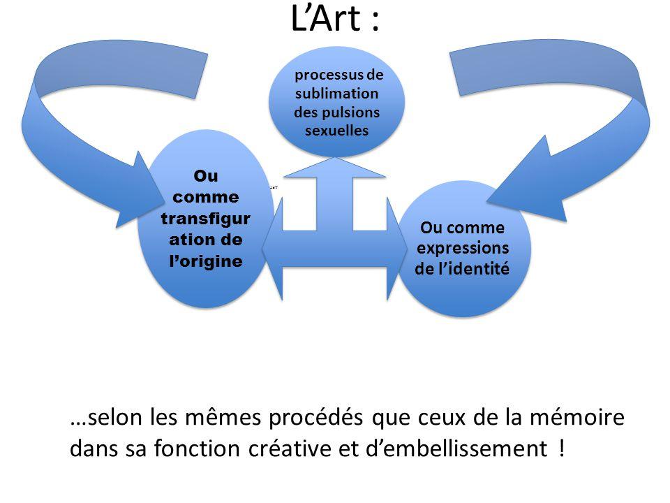 L'Art : processus de sublimation des pulsions sexuelles ART Ou comme expressions de l'identité Ou comme transfigur ation de l'origine …selon les mêmes