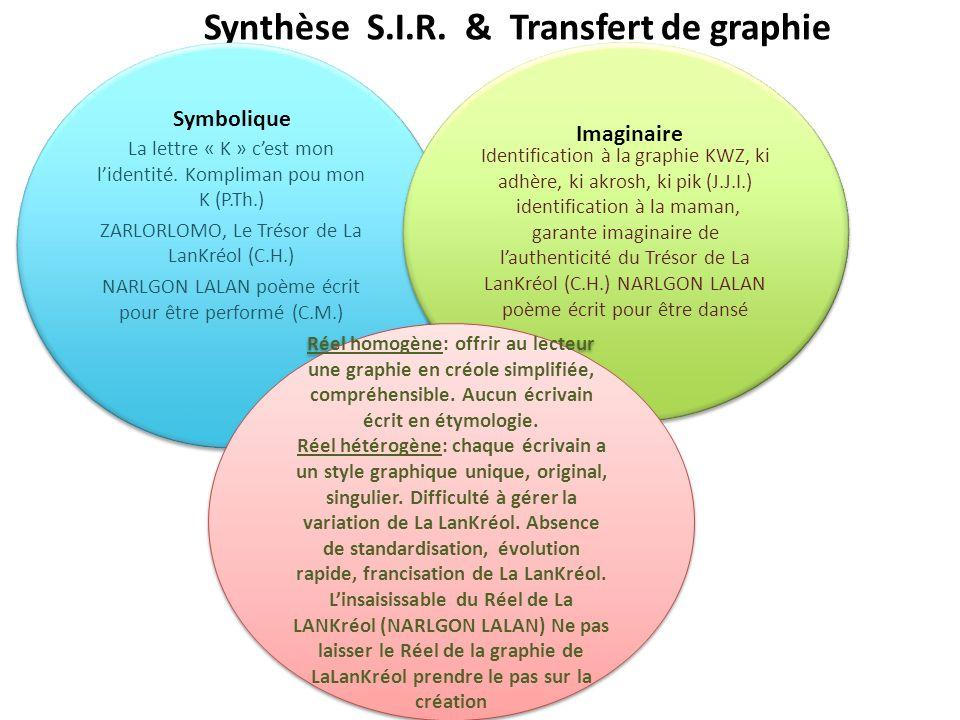 Synthèse S.I.R. & Transfert de graphie La lettre « K » c'est mon l'identité. Kompliman pou mon K (P.Th.) ZARLORLOMO, Le Trésor de La LanKréol (C.H.) N