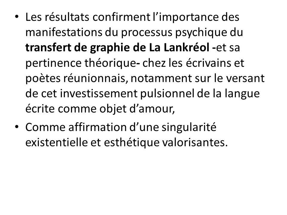 Les résultats confirment l'importance des manifestations du processus psychique du transfert de graphie de La Lankréol -et sa pertinence théorique- ch