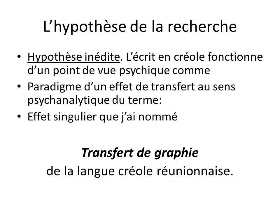 L'hypothèse de la recherche Hypothèse inédite. L'écrit en créole fonctionne d'un point de vue psychique comme Paradigme d'un effet de transfert au sen