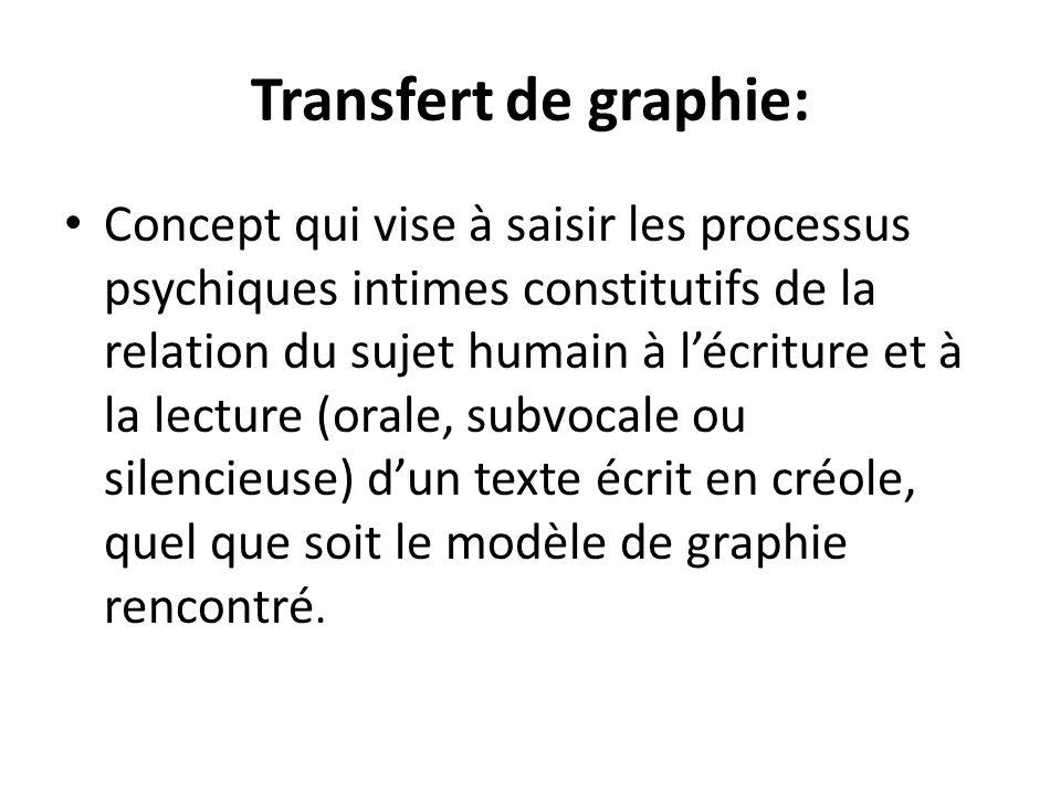 Transfert de graphie: Concept qui vise à saisir les processus psychiques intimes constitutifs de la relation du sujet humain à l'écriture et à la lect