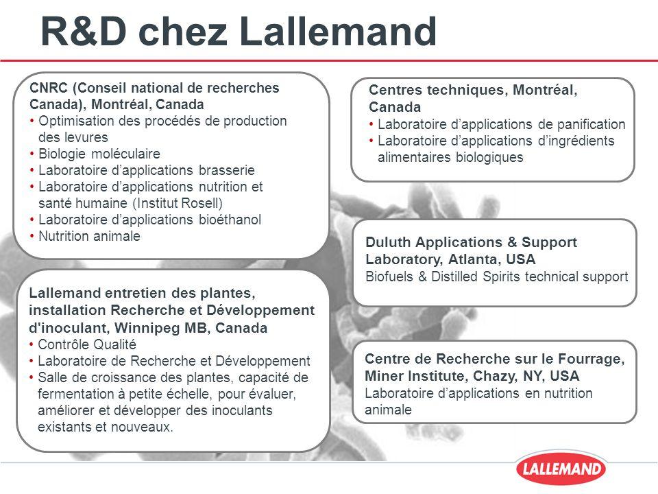 R&D chez Lallemand CNRC (Conseil national de recherches Canada), Montréal, Canada Optimisation des procédés de production des levures Biologie molécul