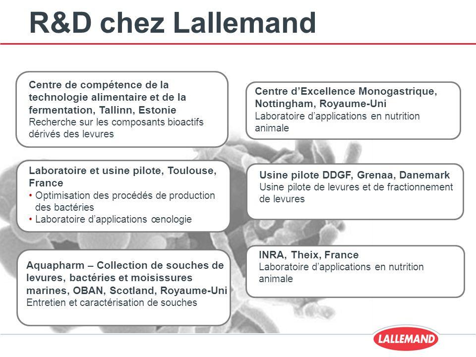 R&D chez Lallemand Laboratoire et usine pilote, Toulouse, France Optimisation des procédés de production des bactéries Laboratoire d'applications œnol