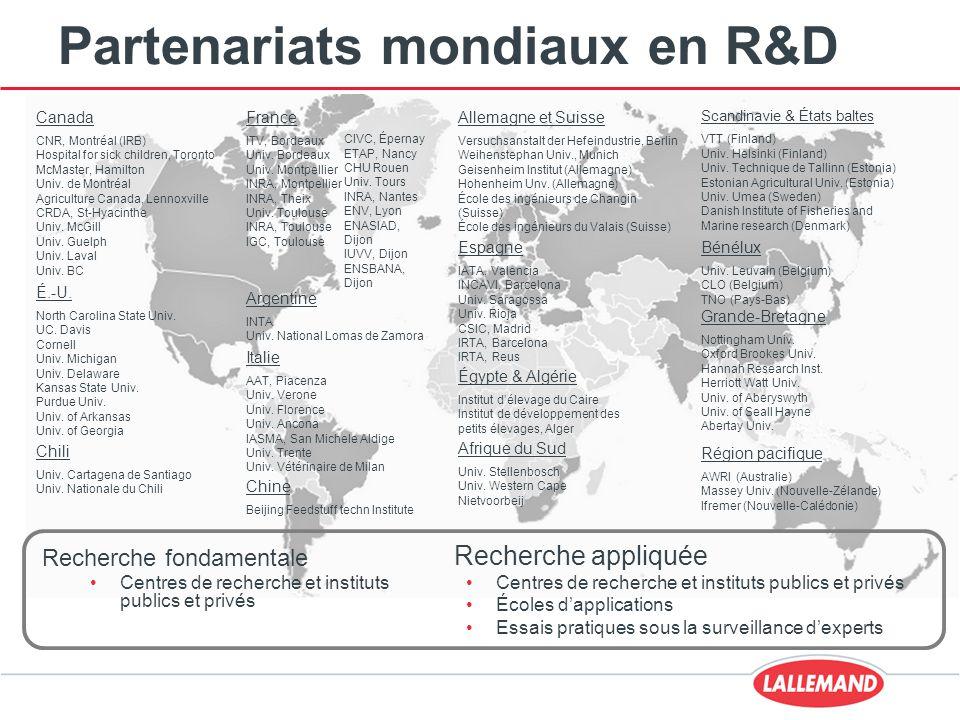 Partenariats mondiaux en R&D Recherche appliquée Centres de recherche et instituts publics et privés Écoles d'applications Essais pratiques sous la su