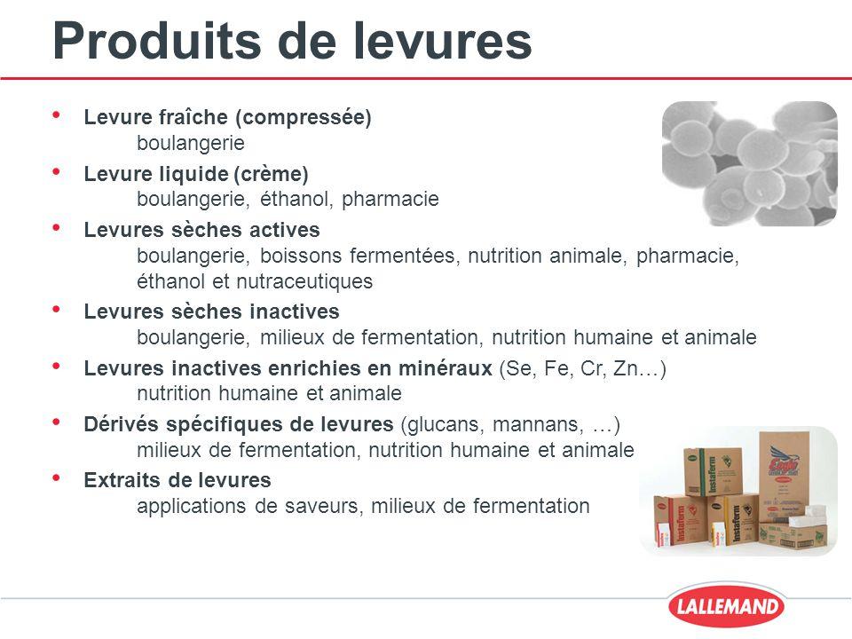 Produits de levures Levure fraîche (compressée) boulangerie Levure liquide (crème) boulangerie, éthanol, pharmacie Levures sèches actives boulangerie,