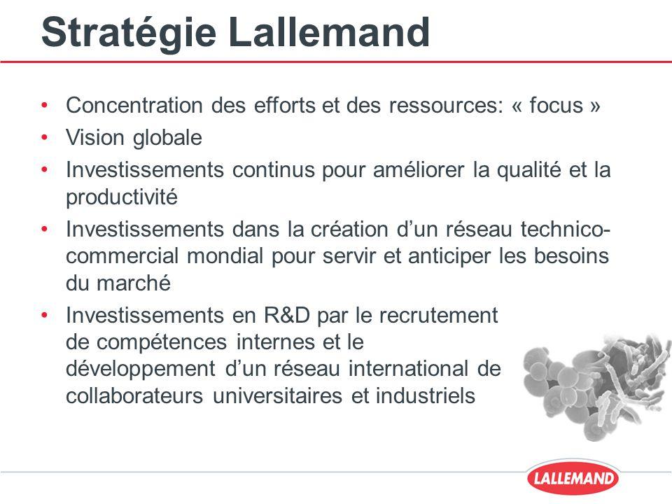 Stratégie Lallemand Concentration des efforts et des ressources: « focus » Vision globale Investissements continus pour améliorer la qualité et la productivité Investissements dans la création d'un réseau technico- commercial mondial pour servir et anticiper les besoins du marché Investissements en R&D par le recrutement de compétences internes et le développement d'un réseau international de collaborateurs universitaires et industriels