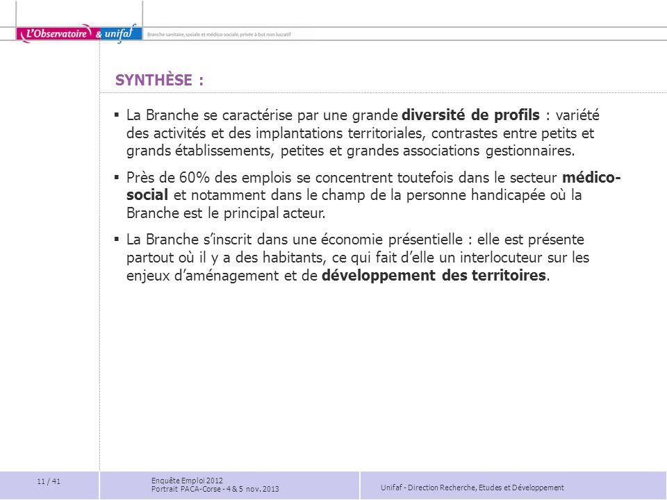 Unifaf - Direction Recherche, Etudes et Développement SYNTHÈSE :  La Branche se caractérise par une grande diversité de profils : variété des activit