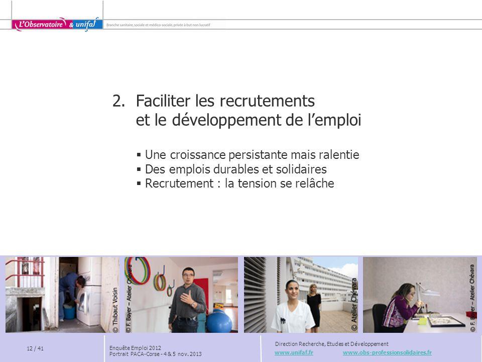 www.unifaf.fr www.obs-professionsolidaires.fr Direction Recherche, Etudes et Développement 12 / 41 Enquête Emploi 2012 Portrait PACA-Corse - 4 & 5 nov