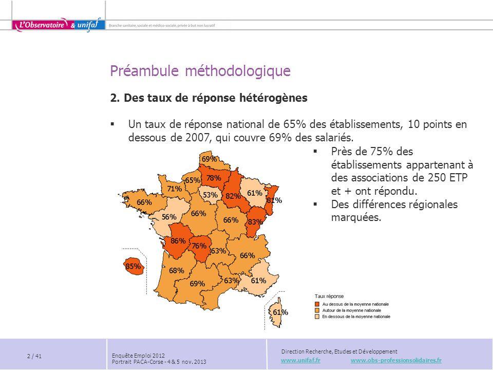 Préambule méthodologique www.unifaf.fr www.obs-professionsolidaires.fr Direction Recherche, Etudes et Développement 2. Des taux de réponse hétérogènes