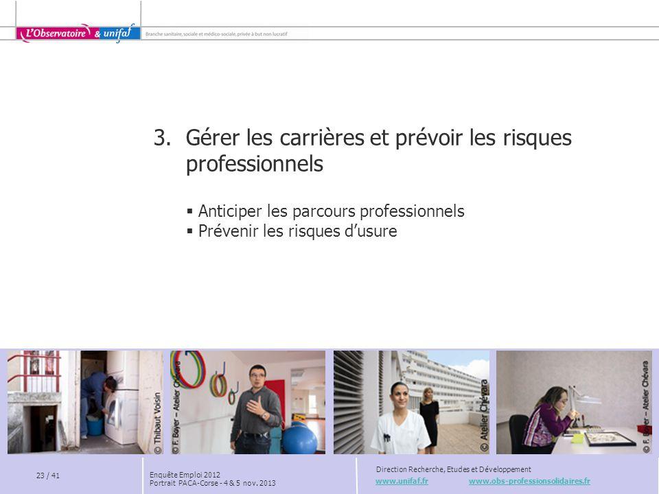 www.unifaf.fr www.obs-professionsolidaires.fr Direction Recherche, Etudes et Développement 23 / 41 Enquête Emploi 2012 Portrait PACA-Corse - 4 & 5 nov