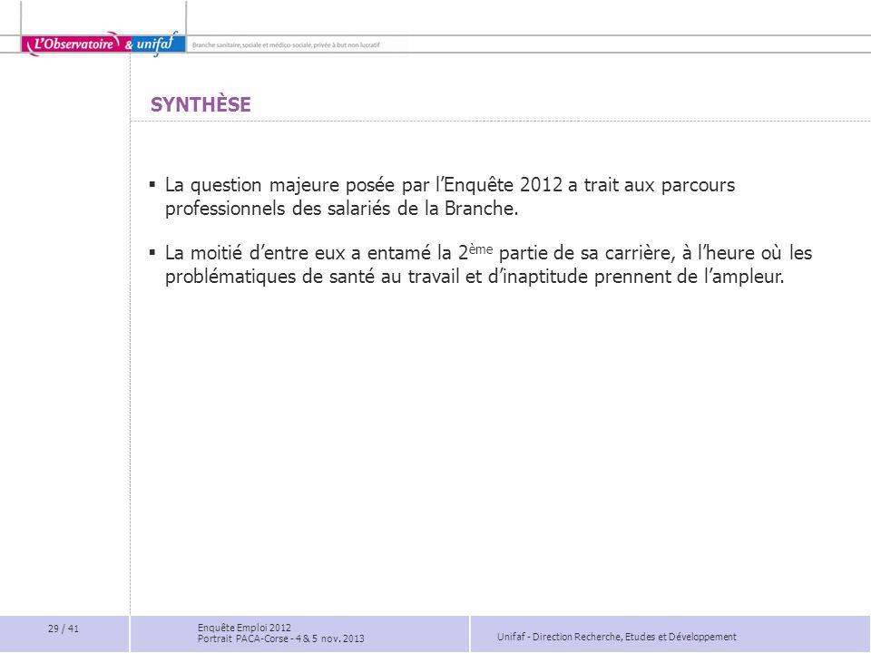 Unifaf - Direction Recherche, Etudes et Développement SYNTHÈSE 29 / 41  La question majeure posée par l'Enquête 2012 a trait aux parcours professionn