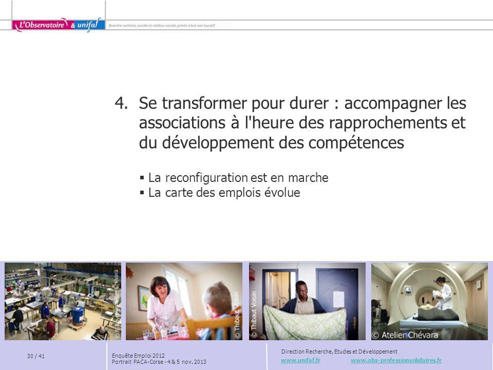 www.unifaf.fr www.obs-professionsolidaires.fr Direction Recherche, Etudes et Développement 30 / 41 Enquête Emploi 2012 Portrait PACA-Corse - 4 & 5 nov