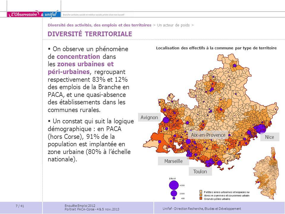 Unifaf - Direction Recherche, Etudes et Développement Localisation des effectifs à la commune par type de territoire DIVERSITÉ TERRITORIALE 7 / 41 Enq