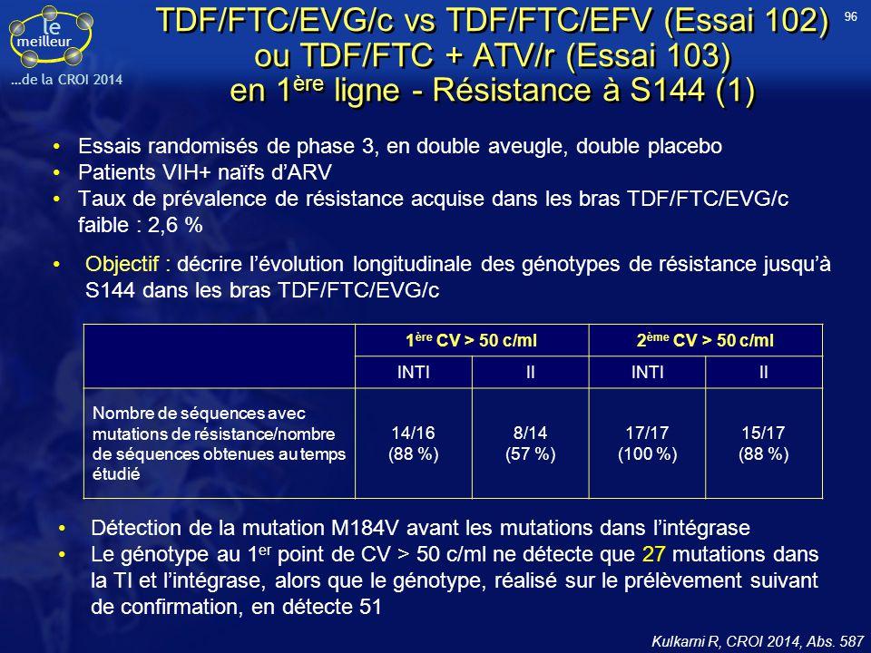 le meilleur …de la CROI 2014 Kulkarni R, CROI 2014, Abs. 587 TDF/FTC/EVG/c vs TDF/FTC/EFV (Essai 102) ou TDF/FTC + ATV/r (Essai 103) en 1 ère ligne -