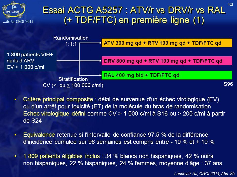 le meilleur …de la CROI 2014 Essai ACTG A5257 : ATV/r vs DRV/r vs RAL (+ TDF/FTC) en première ligne (1) Landovitz RJ, CROI 2014, Abs. 85 Critère princ