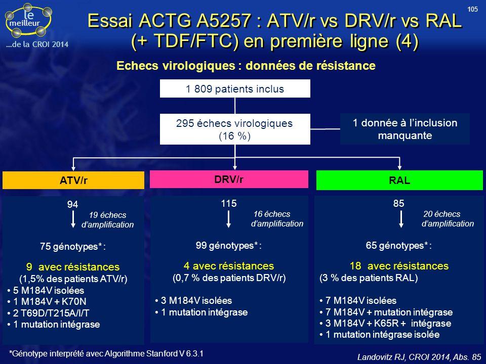 le meilleur …de la CROI 2014 Essai ACTG A5257 : ATV/r vs DRV/r vs RAL (+ TDF/FTC) en première ligne (4) Landovitz RJ, CROI 2014, Abs. 85 Echecs virolo