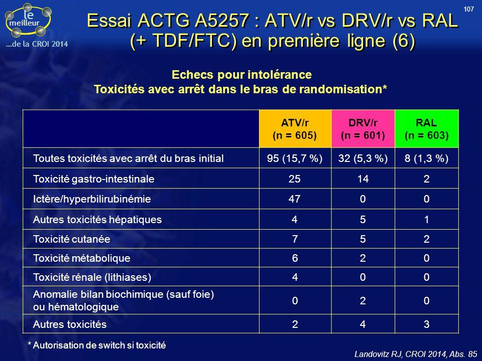 le meilleur …de la CROI 2014 Essai ACTG A5257 : ATV/r vs DRV/r vs RAL (+ TDF/FTC) en première ligne (6) Landovitz RJ, CROI 2014, Abs. 85 Echecs pour i
