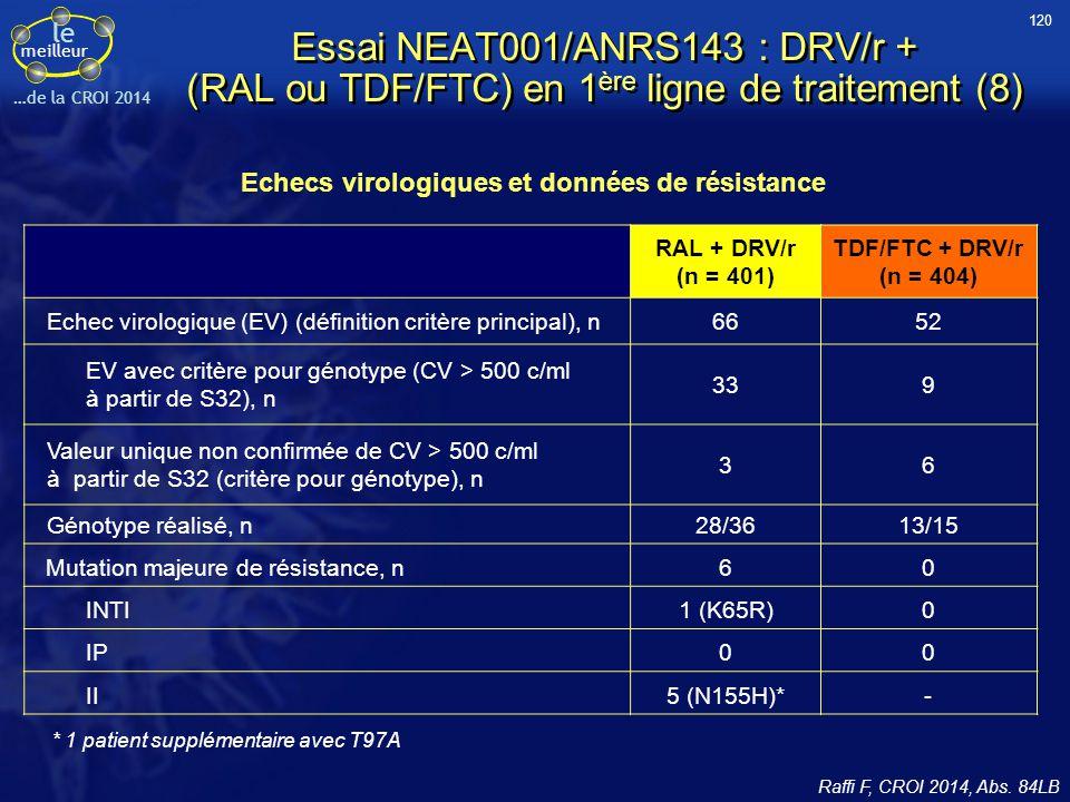 le meilleur …de la CROI 2014 * 1 patient supplémentaire avec T97A RAL + DRV/r (n = 401) TDF/FTC + DRV/r (n = 404) Echec virologique (EV) (définition c