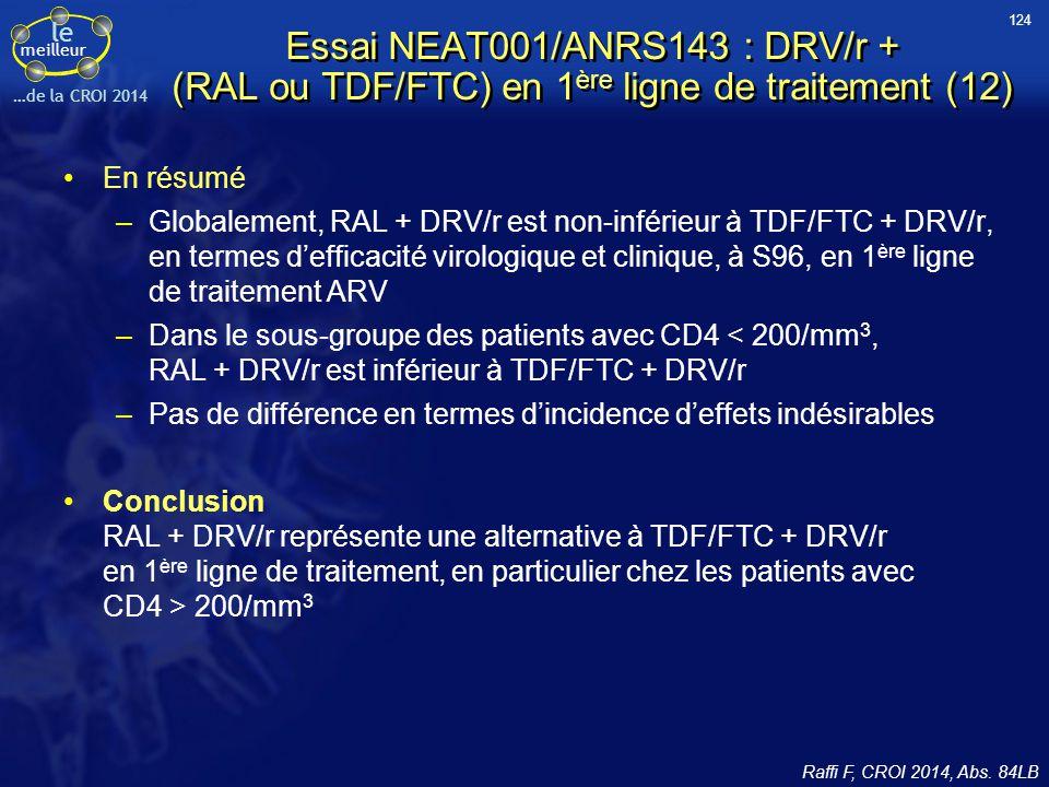 le meilleur …de la CROI 2014 Essai NEAT001/ANRS143 : DRV/r + (RAL ou TDF/FTC) en 1 ère ligne de traitement (12) En résumé –Globalement, RAL + DRV/r es