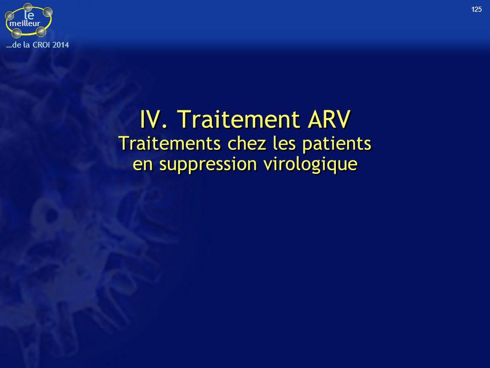 le meilleur …de la CROI 2014 125 IV. Traitement ARV Traitements chez les patients en suppression virologique IV. Traitement ARV Traitements chez les p