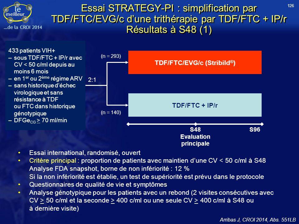 le meilleur …de la CROI 2014 Essai STRATEGY-PI : simplification par TDF/FTC/EVG/c d'une trithérapie par TDF/FTC + IP/r Résultats à S48 (1) Arribas J,