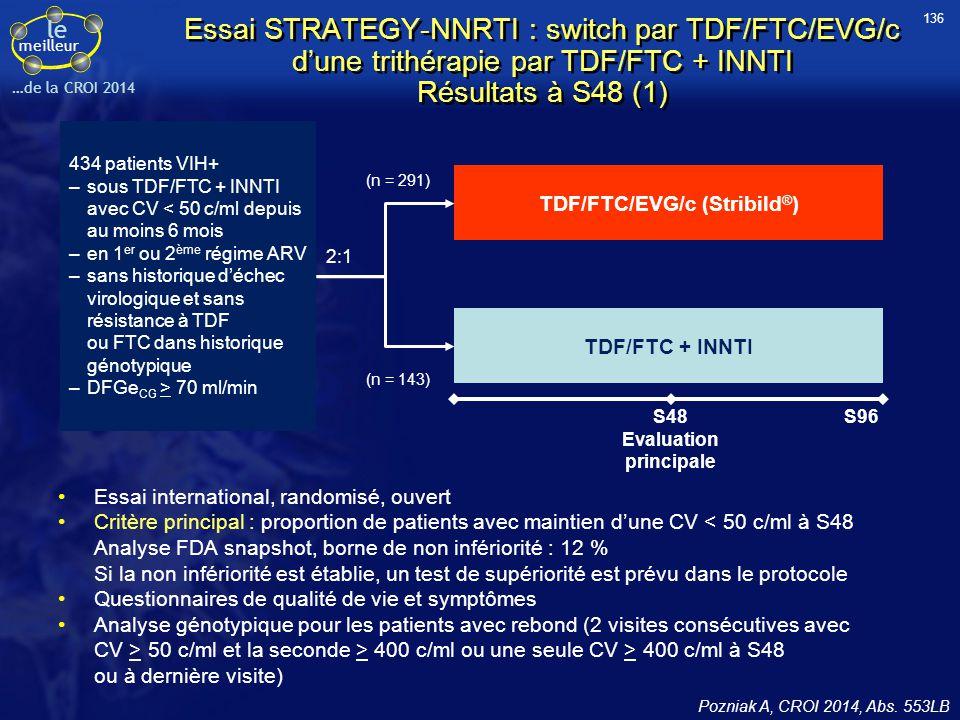 le meilleur …de la CROI 2014 Essai STRATEGY-NNRTI : switch par TDF/FTC/EVG/c d'une trithérapie par TDF/FTC + INNTI Résultats à S48 (1) Essai internati