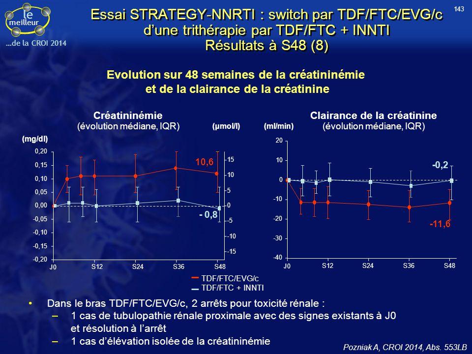 le meilleur …de la CROI 2014 Essai STRATEGY-NNRTI : switch par TDF/FTC/EVG/c d'une trithérapie par TDF/FTC + INNTI Résultats à S48 (8) Dans le bras TD