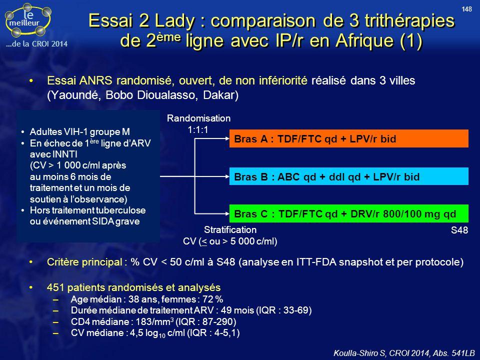 le meilleur …de la CROI 2014 Essai 2 Lady : comparaison de 3 trithérapies de 2 ème ligne avec IP/r en Afrique (1) Essai ANRS randomisé, ouvert, de non