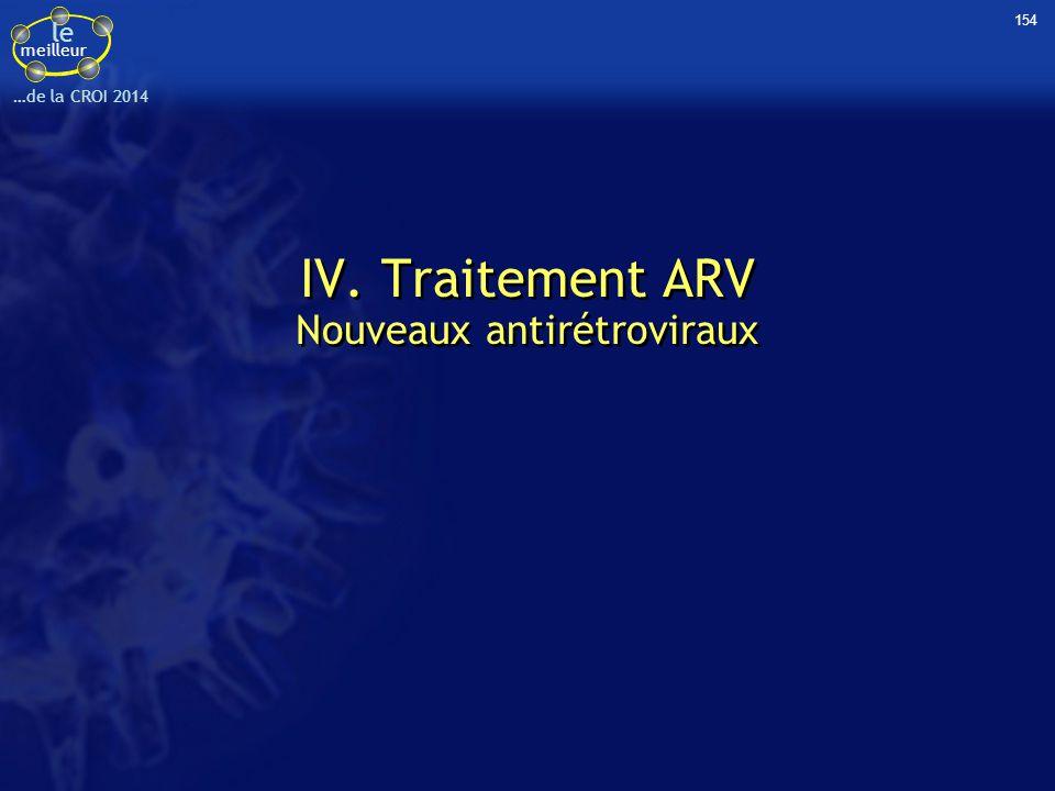 le meilleur …de la CROI 2014 154 IV. Traitement ARV Nouveaux antirétroviraux IV. Traitement ARV Nouveaux antirétroviraux