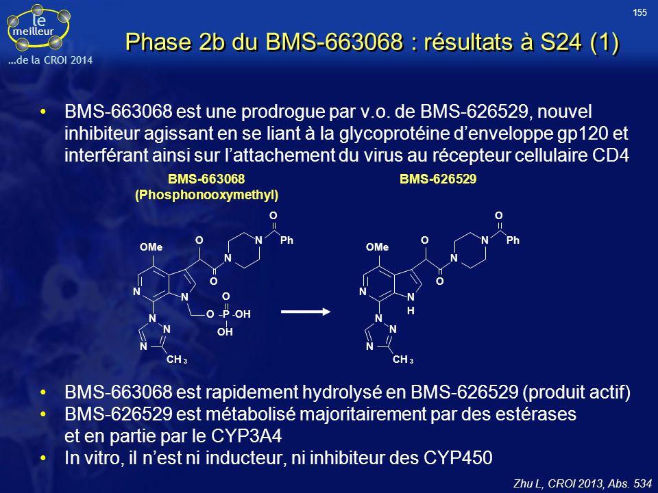 le meilleur …de la CROI 2014 Phase 2b du BMS-663068 : résultats à S24 (1) BMS-663068 est une prodrogue par v.o. de BMS-626529, nouvel inhibiteur agiss