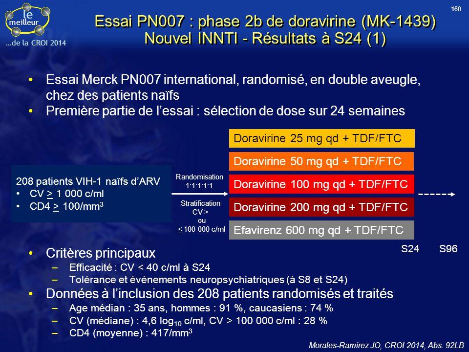 le meilleur …de la CROI 2014 Essai PN007 : phase 2b de doravirine (MK-1439) Nouvel INNTI - Résultats à S24 (1) Essai Merck PN007 international, random