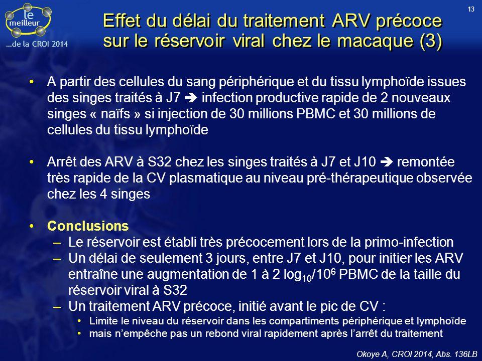 le meilleur …de la CROI 2014 Okoye A, CROI 2014, Abs. 136LB Effet du délai du traitement ARV précoce sur le réservoir viral chez le macaque (3) A part