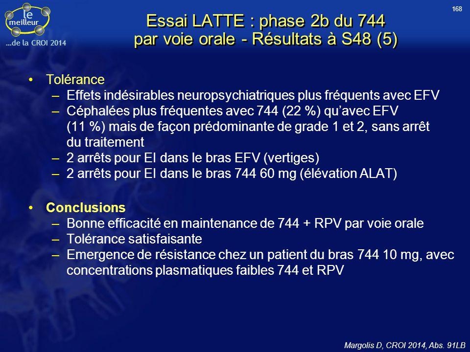 le meilleur …de la CROI 2014 Essai LATTE : phase 2b du 744 par voie orale - Résultats à S48 (5) Tolérance –Effets indésirables neuropsychiatriques plu