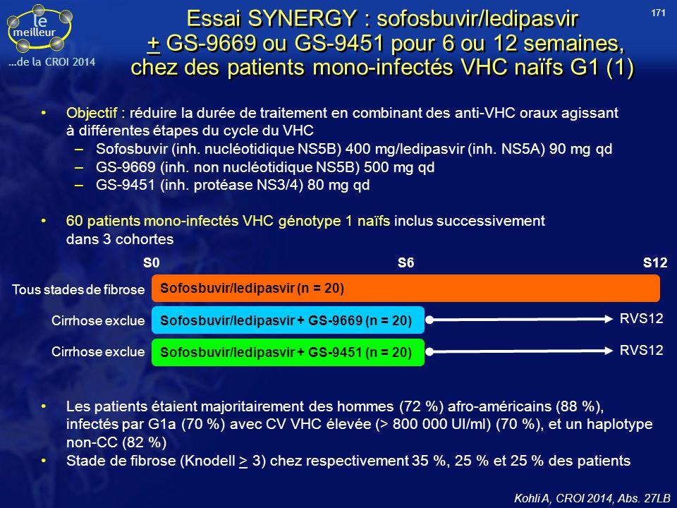 le meilleur …de la CROI 2014 Essai SYNERGY : sofosbuvir/ledipasvir + GS-9669 ou GS-9451 pour 6 ou 12 semaines, chez des patients mono-infectés VHC naï