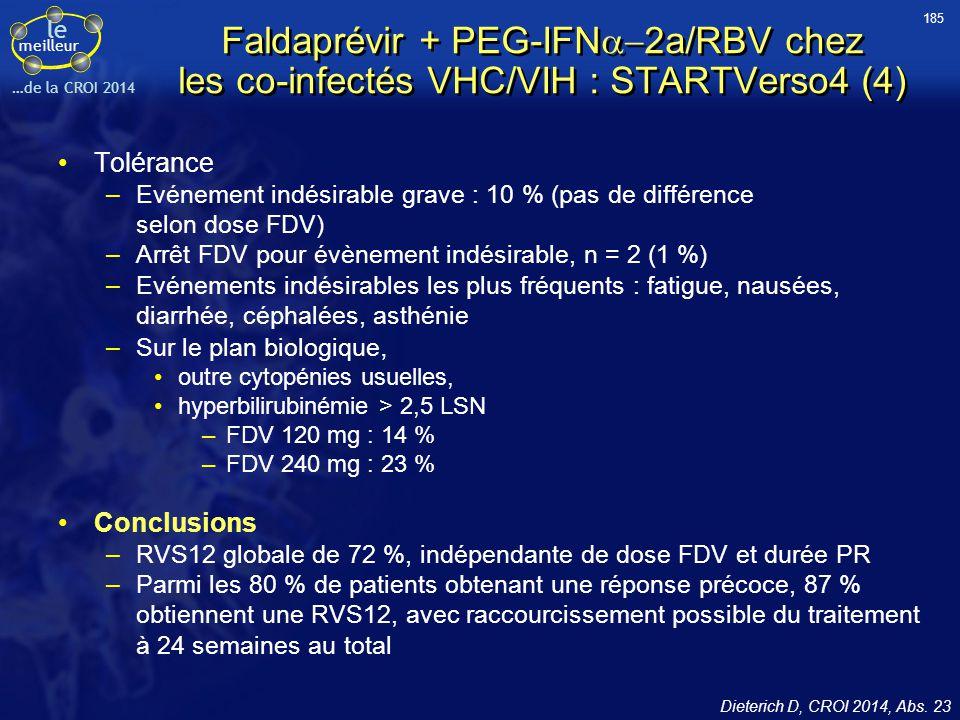 le meilleur …de la CROI 2014 Faldaprévir + PEG-IFN  2a/RBV chez les co-infectés VHC/VIH : STARTVerso4 (4) Tolérance –Evénement indésirable grave : 1