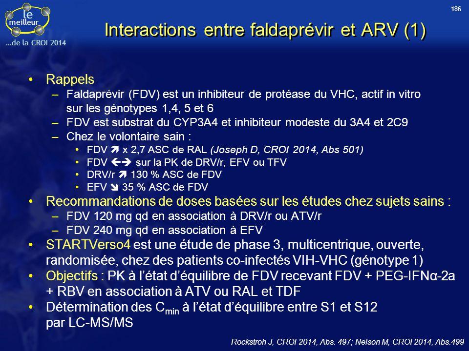 le meilleur …de la CROI 2014 Interactions entre faldaprévir et ARV (1) Rappels –Faldaprévir (FDV) est un inhibiteur de protéase du VHC, actif in vitro