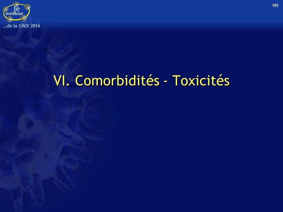 le meilleur …de la CROI 2014 189 VI. Comorbidités - Toxicités