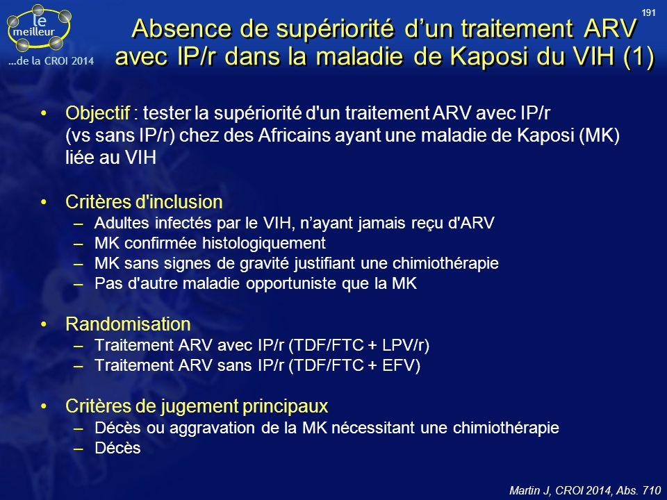 le meilleur …de la CROI 2014 Absence de supériorité d'un traitement ARV avec IP/r dans la maladie de Kaposi du VIH (1) Objectif : tester la supériorit