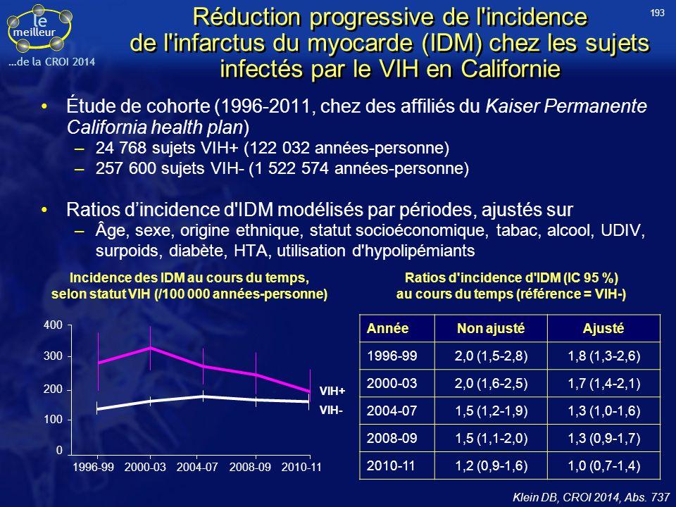 le meilleur …de la CROI 2014 Réduction progressive de l'incidence de l'infarctus du myocarde (IDM) chez les sujets infectés par le VIH en Californie É