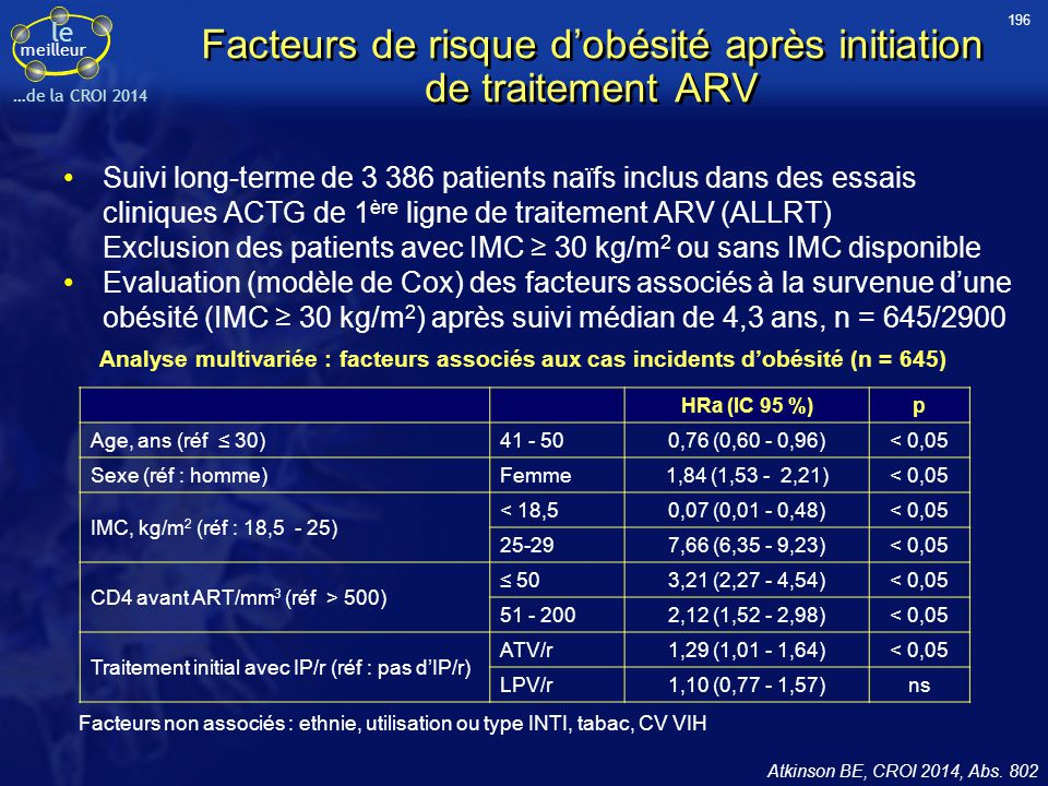 le meilleur …de la CROI 2014 Facteurs de risque d'obésité après initiation de traitement ARV Suivi long-terme de 3 386 patients naïfs inclus dans des