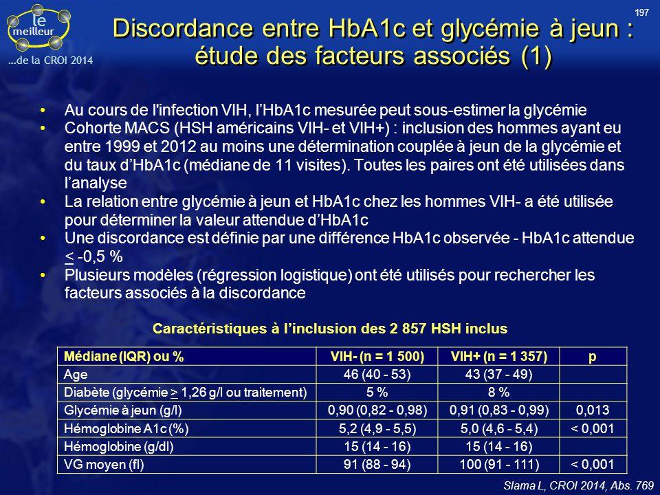 le meilleur …de la CROI 2014 Discordance entre HbA1c et glycémie à jeun : étude des facteurs associés (1) Au cours de l'infection VIH, l'HbA1c mesurée